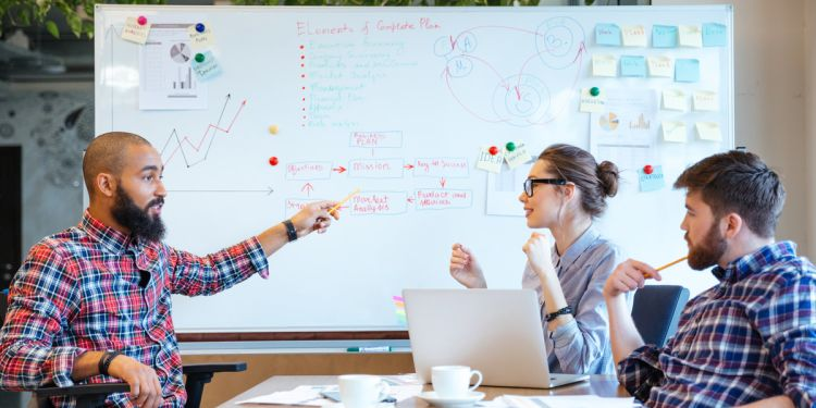 A Manager's Guide to Successful Strategy Implementation