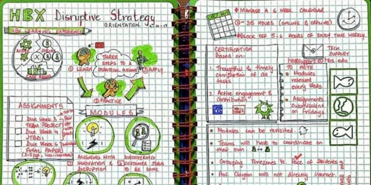 Illustrating Business Strategy With Next-Level Notetaking
